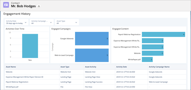Contact and leads engagement history improvements Salesforce Spring 20 Release